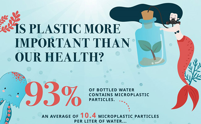 All You Need to Know about Plastic Pollution in the Ocean: Infographic