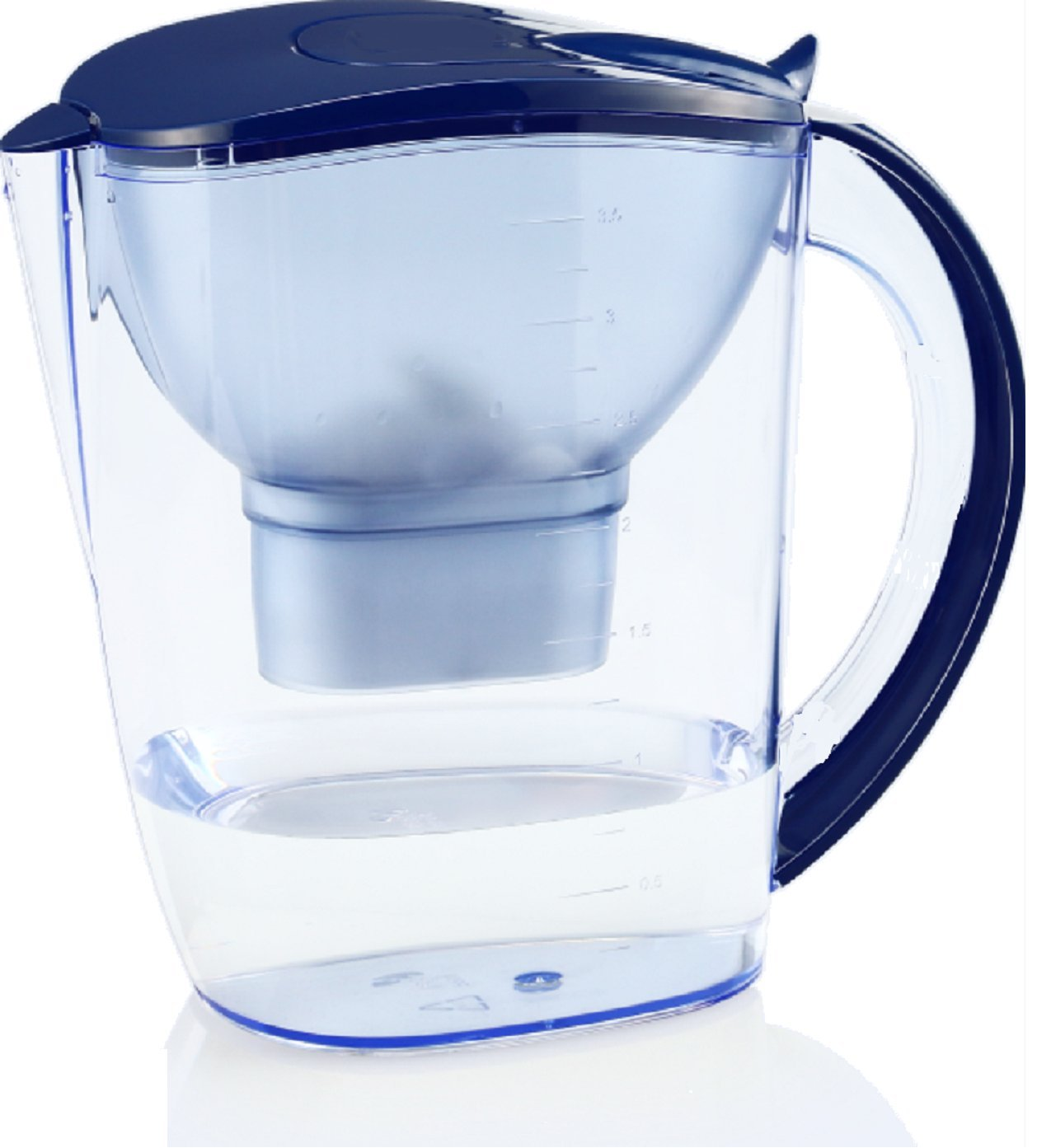 best water filter pitcher EHM Premium Design